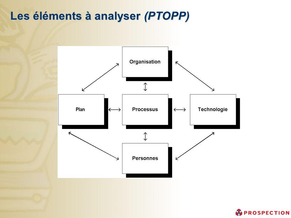 Les éléments à analyser (PTOPP)