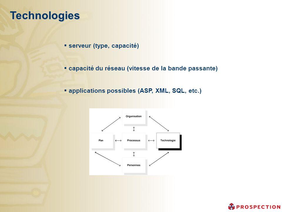Technologies serveur (type, capacité) capacité du réseau (vitesse de la bande passante) applications possibles (ASP, XML, SQL, etc.)