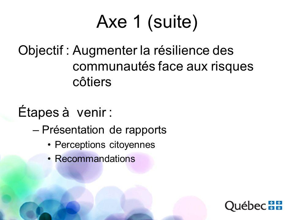 Axe 1 (suite) Objectif : Augmenter la résilience des communautés face aux risques côtiers Étapes à venir : –Présentation de rapports Perceptions citoyennes Recommandations