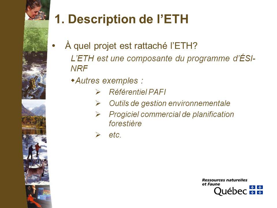 3 1. Description de lETH À quel projet est rattaché lETH.