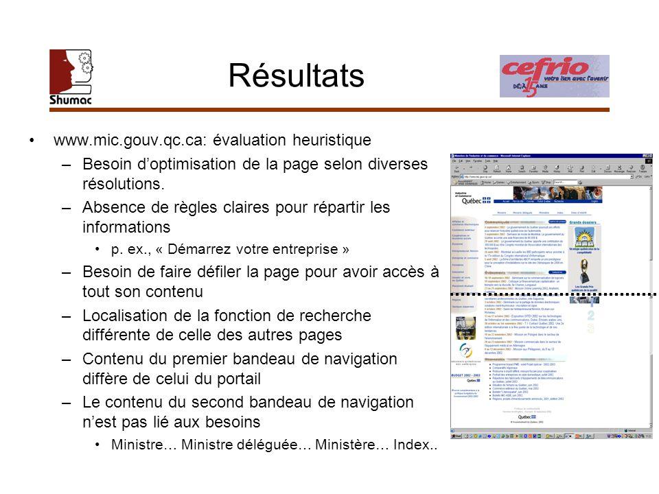 Résultats www.mic.gouv.qc.ca: évaluation heuristique –Besoin doptimisation de la page selon diverses résolutions. –Absence de règles claires pour répa