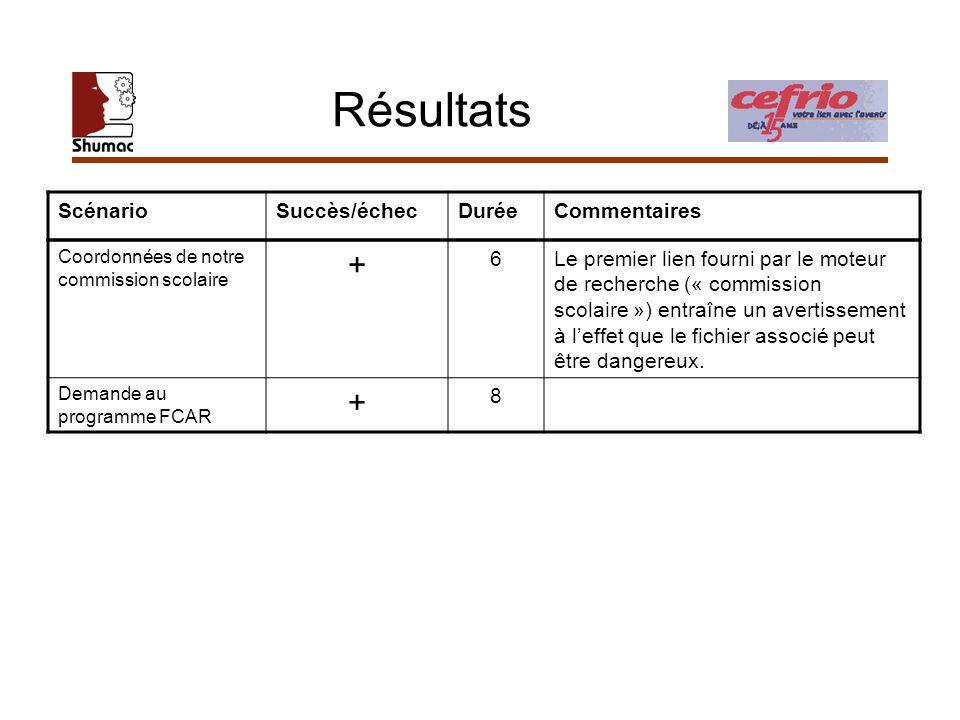Résultats ScénarioSuccès/échecDuréeCommentaires Coordonnées de notre commission scolaire + 6Le premier lien fourni par le moteur de recherche (« commi