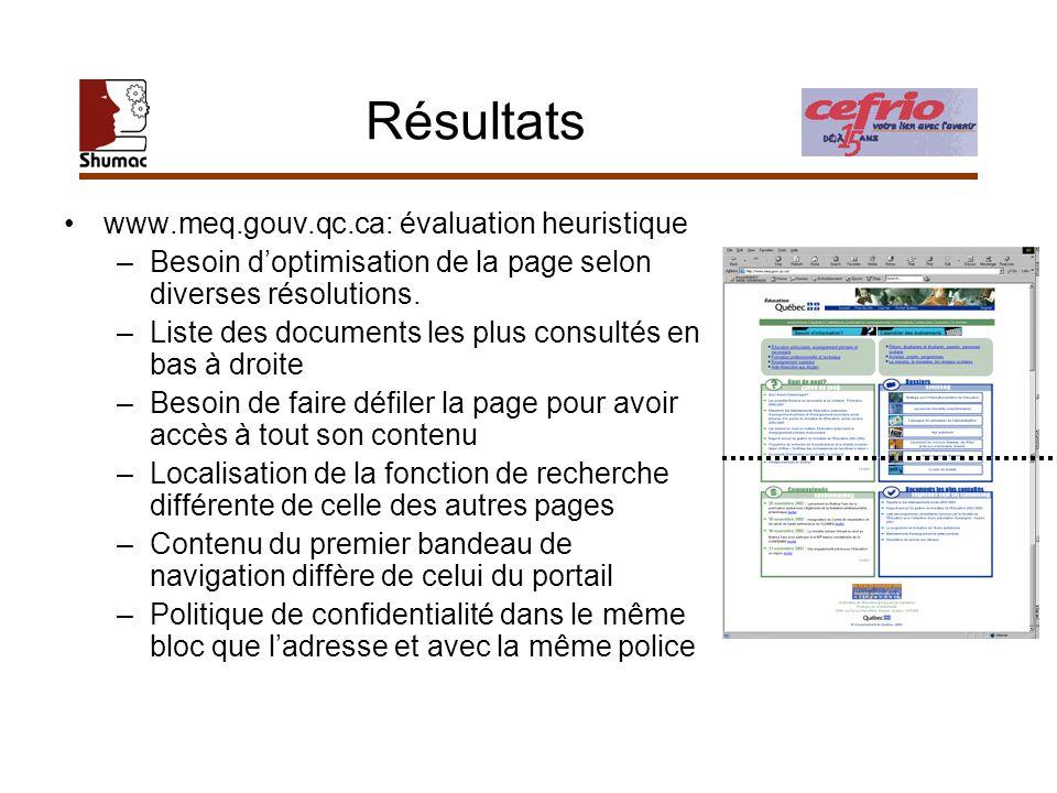 Résultats www.meq.gouv.qc.ca: évaluation heuristique –Besoin doptimisation de la page selon diverses résolutions. –Liste des documents les plus consul