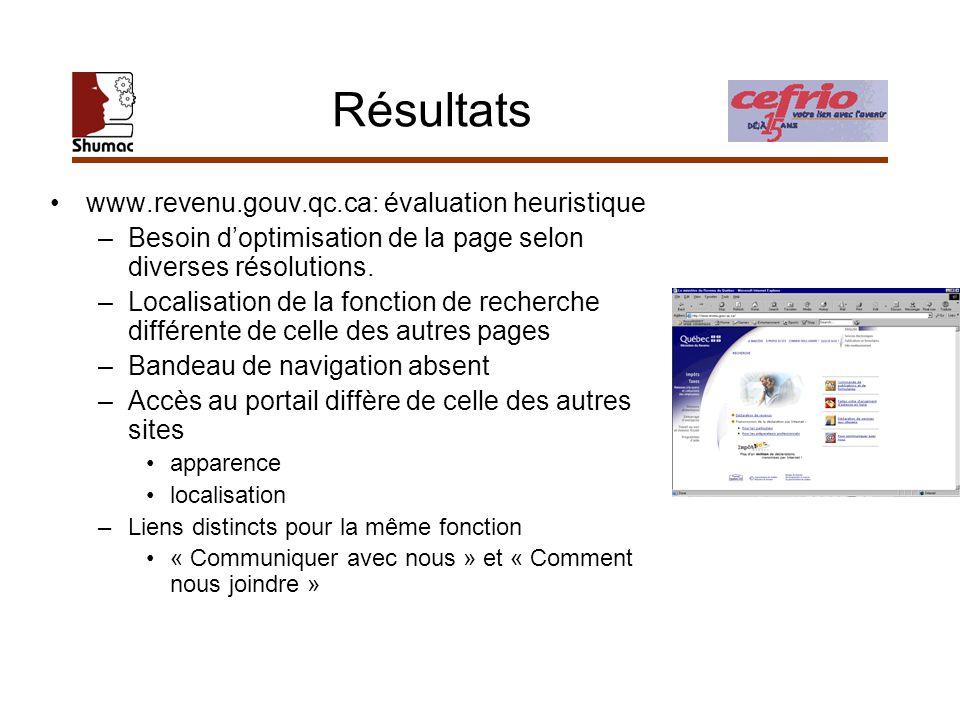 Résultats www.revenu.gouv.qc.ca: évaluation heuristique –Besoin doptimisation de la page selon diverses résolutions. –Localisation de la fonction de r