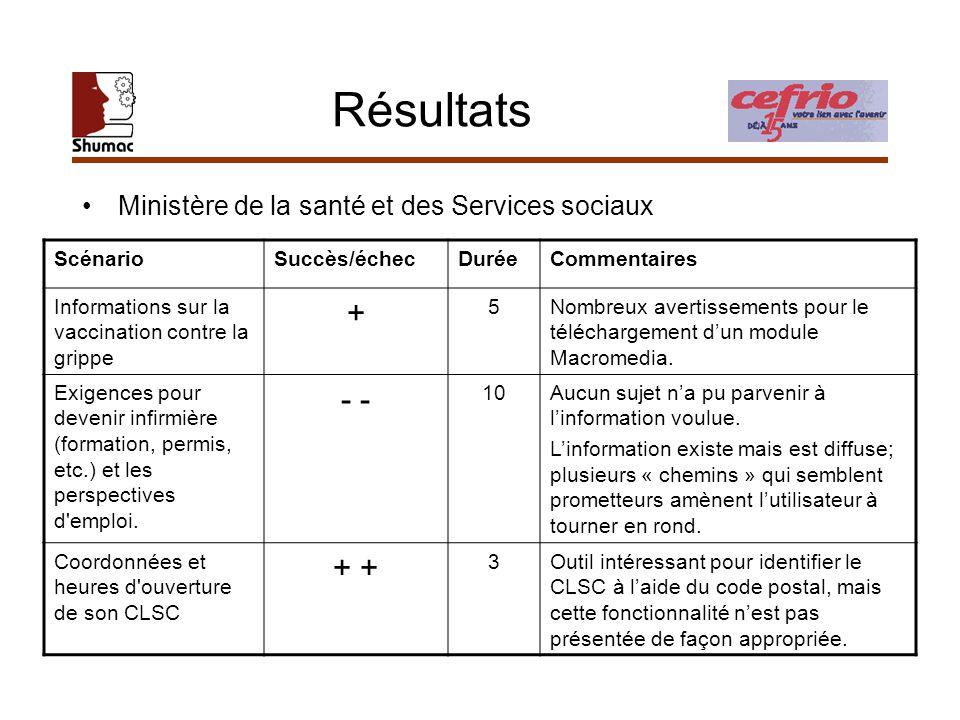 Résultats Ministère de la santé et des Services sociaux ScénarioSuccès/échecDuréeCommentaires Informations sur la vaccination contre la grippe + 5Nombreux avertissements pour le téléchargement dun module Macromedia.