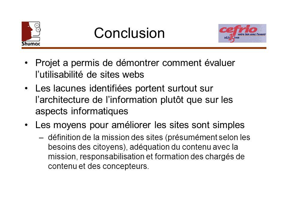 Conclusion Projet a permis de démontrer comment évaluer lutilisabilité de sites webs Les lacunes identifiées portent surtout sur larchitecture de linf