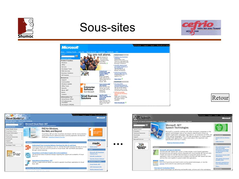 Sous-sites … Retour