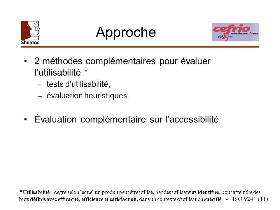 Approche 2 méthodes complémentaires pour évaluer lutilisabilité * –tests dutilisabilité, –évaluation heuristiques. Évaluation complémentaire sur lacce