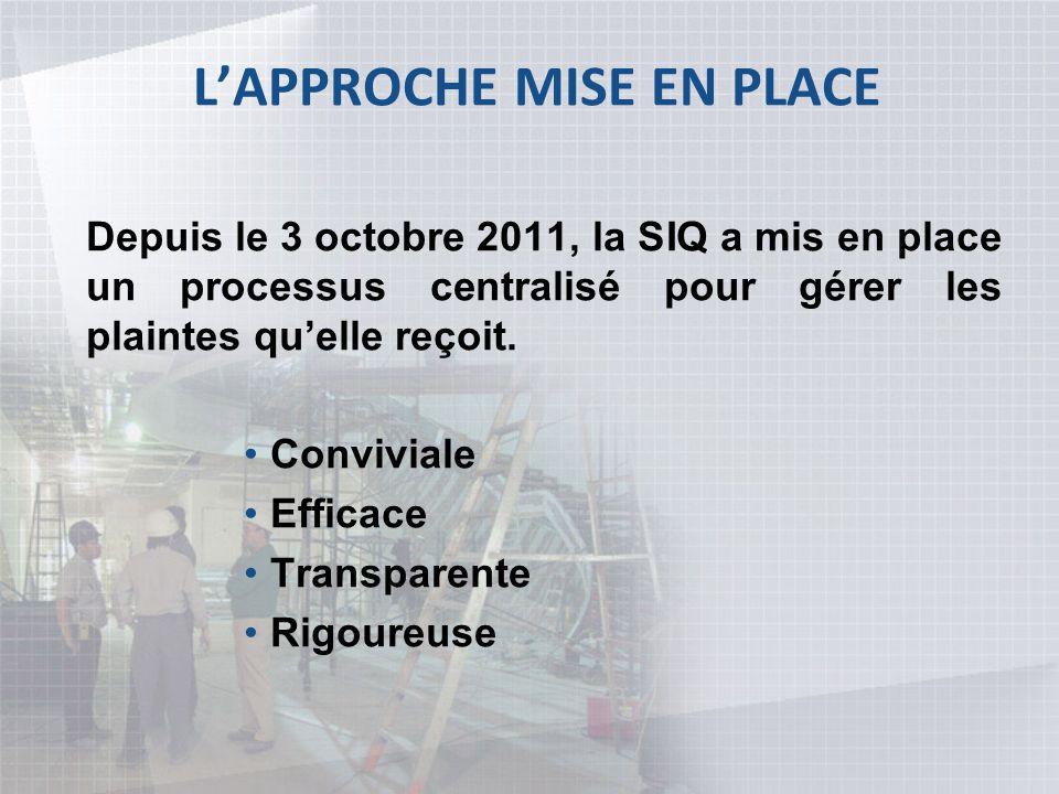 LAPPROCHE MISE EN PLACE Depuis le 3 octobre 2011, la SIQ a mis en place un processus centralisé pour gérer les plaintes quelle reçoit. Conviviale Effi