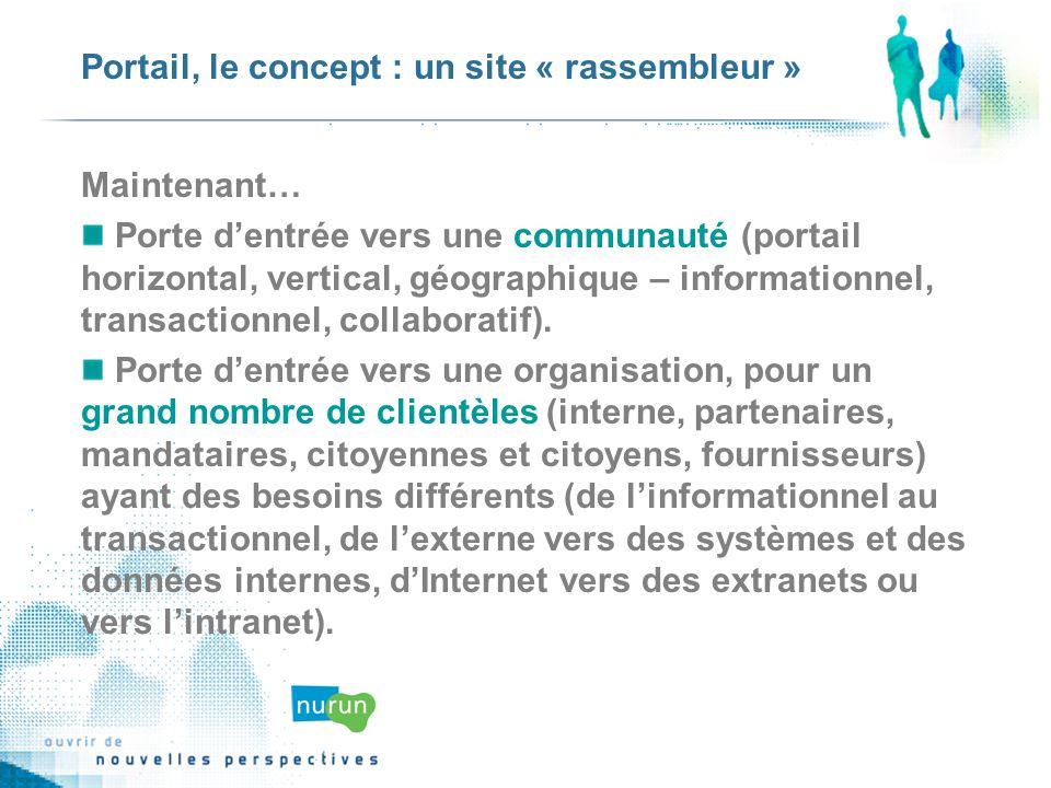 Portail, le concept : un site « rassembleur » Maintenant… Porte dentrée vers une communauté (portail horizontal, vertical, géographique – informationnel, transactionnel, collaboratif).