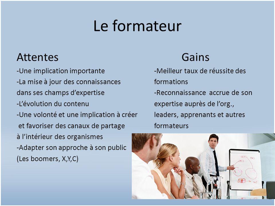 Le formateur AttentesGains -Une implication importante-Meilleur taux de réussite des -La mise à jour des connaissancesformations dans ses champs dexpe