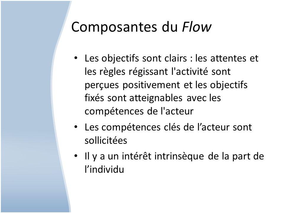 Composantes du Flow Les objectifs sont clairs : les attentes et les règles régissant l activité sont perçues positivement et les objectifs fixés sont atteignables avec les compétences de l acteur Les compétences clés de lacteur sont sollicitées Il y a un intérêt intrinsèque de la part de lindividu