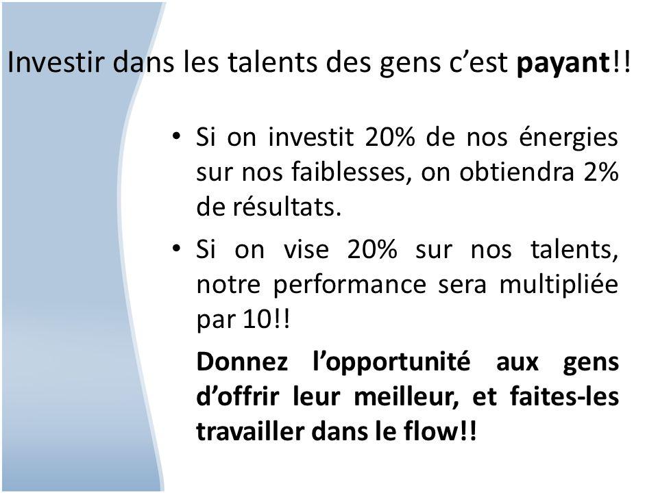 Investir dans les talents des gens cest payant!! Si on investit 20% de nos énergies sur nos faiblesses, on obtiendra 2% de résultats. Si on vise 20% s