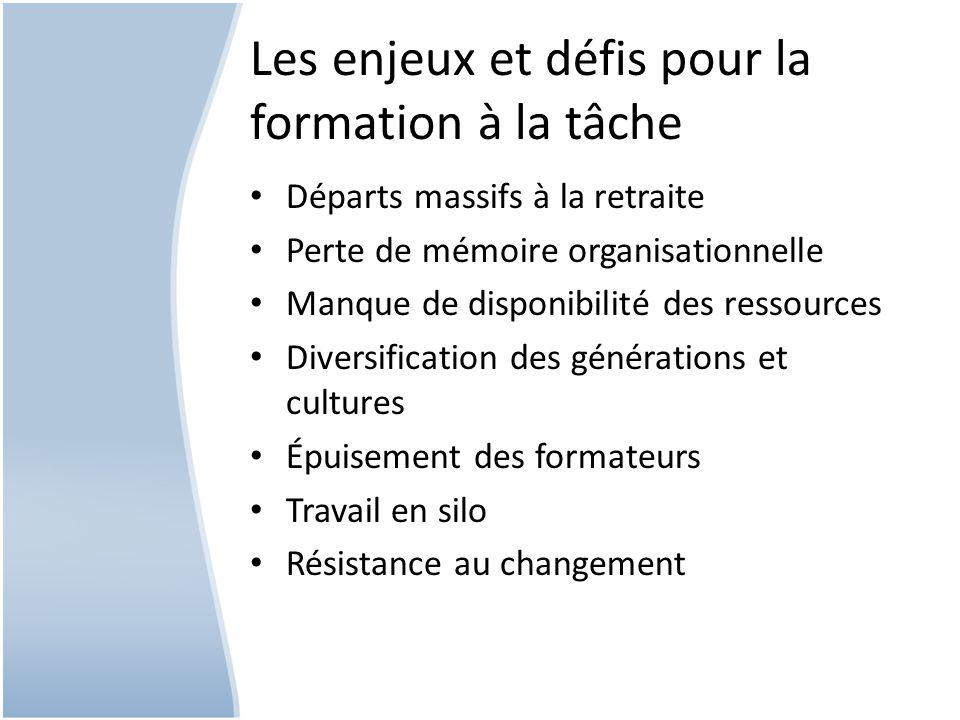 Les enjeux et défis pour la formation à la tâche Départs massifs à la retraite Perte de mémoire organisationnelle Manque de disponibilité des ressources Diversification des générations et cultures Épuisement des formateurs Travail en silo Résistance au changement