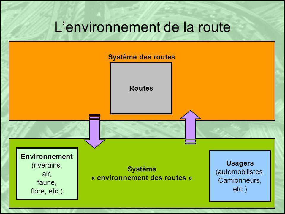 Lenvironnement de la route Système des routes Système « environnement des routes » Environnement (riverains, air, faune, flore, etc.) Usagers (automobilistes, Camionneurs, etc.) Routes