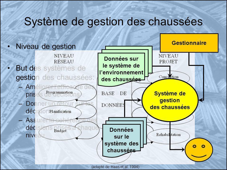 Système de gestion des chaussées Niveau de gestion But des systèmes de gestion des chaussées: –Améliorer lefficacité des prises de décisions –Donner u