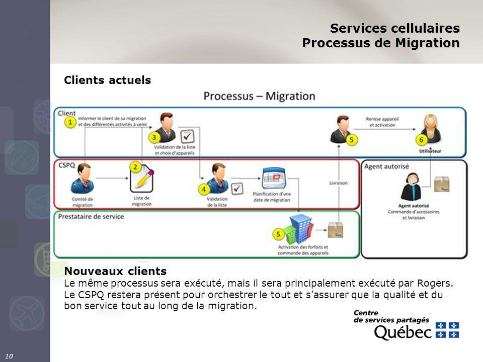 10 Services cellulaires Processus de Migration Clients actuels Nouveaux clients Le même processus sera exécuté, mais il sera principalement exécuté pa