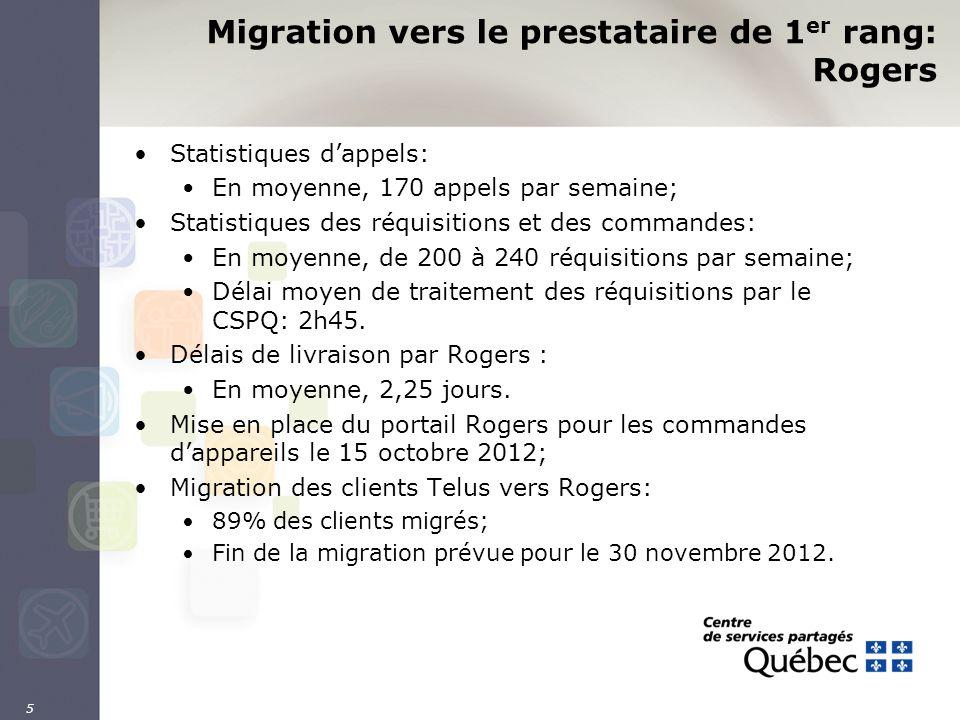Migration vers le prestataire de 1 er rang: Rogers Statistiques dappels: En moyenne, 170 appels par semaine; Statistiques des réquisitions et des commandes: En moyenne, de 200 à 240 réquisitions par semaine; Délai moyen de traitement des réquisitions par le CSPQ: 2h45.
