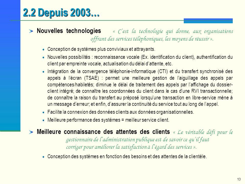 13 Nouvelles technologies « Cest la technologie qui donne, aux organisations offrant des services téléphoniques, les moyens de réussir ». Conception d