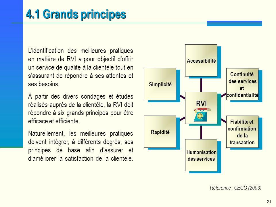21 Lidentification des meilleures pratiques en matière de RVI a pour objectif doffrir un service de qualité à la clientèle tout en sassurant de répond