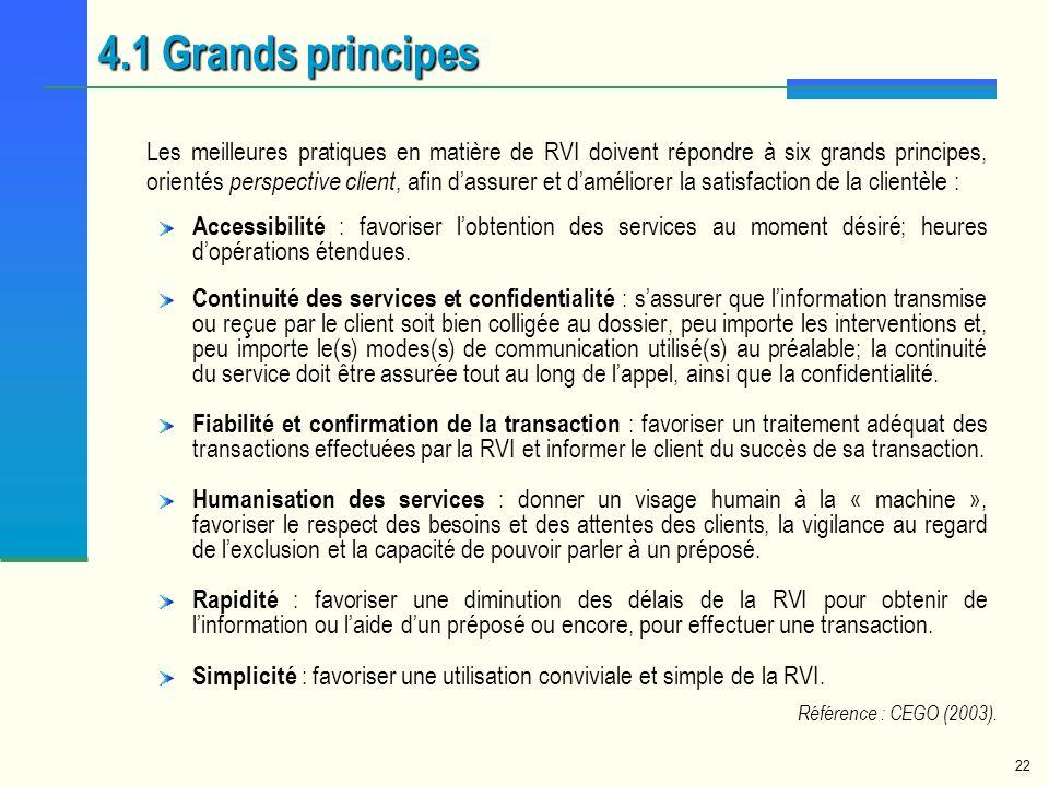 22 Les meilleures pratiques en matière de RVI doivent répondre à six grands principes, orientés perspective client, afin dassurer et daméliorer la sat