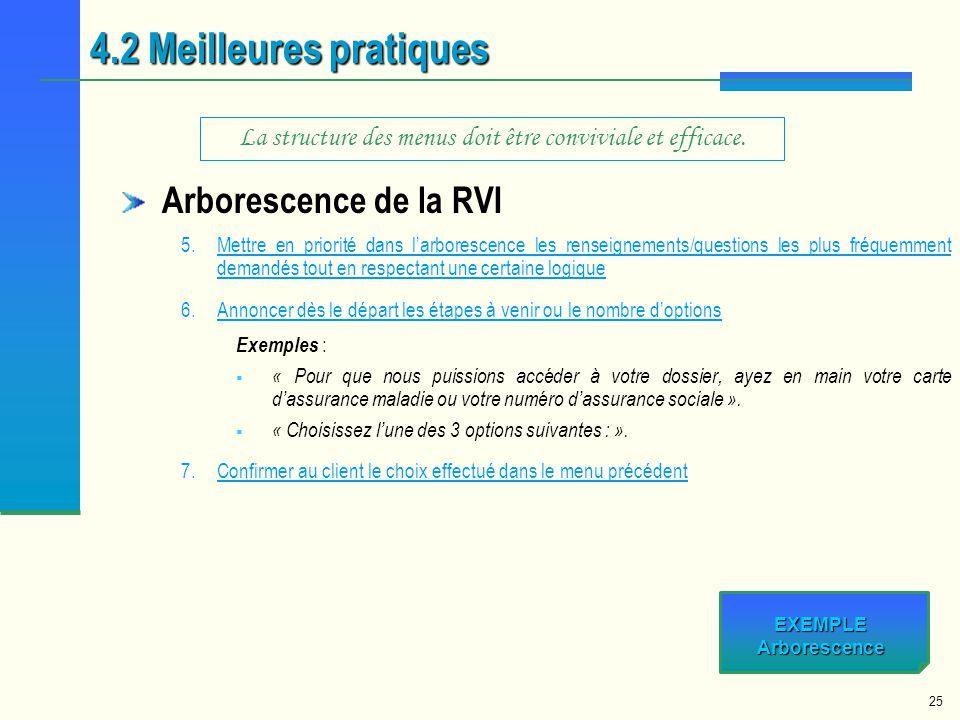 25 Arborescence de la RVI 5.Mettre en priorité dans larborescence les renseignements/questions les plus fréquemment demandés tout en respectant une ce