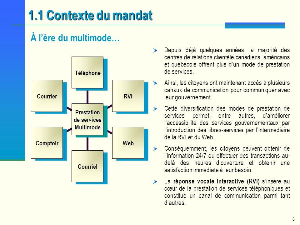 6 1.1 Contexte du mandat À lère du multimode… Prestation de services Multimode TéléphoneRVIWebCourrielComptoirCourrier Depuis déjà quelques années, la