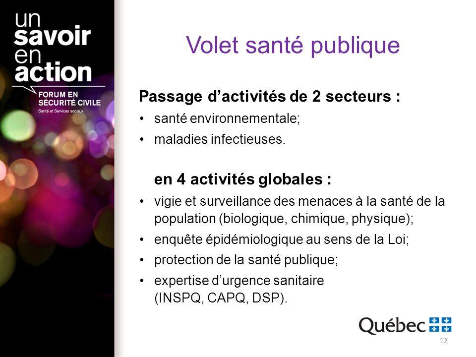 Volet santé publique Passage dactivités de 2 secteurs : santé environnementale; maladies infectieuses. en 4 activités globales : vigie et surveillance