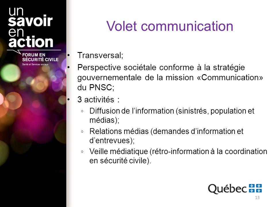 Volet communication Transversal; Perspective sociétale conforme à la stratégie gouvernementale de la mission «Communication» du PNSC; 3 activités : Di