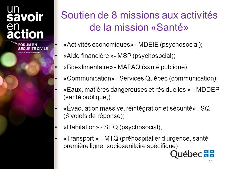 Soutien de 8 missions aux activités de la mission «Santé» «Activités économiques» - MDEIE (psychosocial); «Aide financière »- MSP (psychosocial); «Bio
