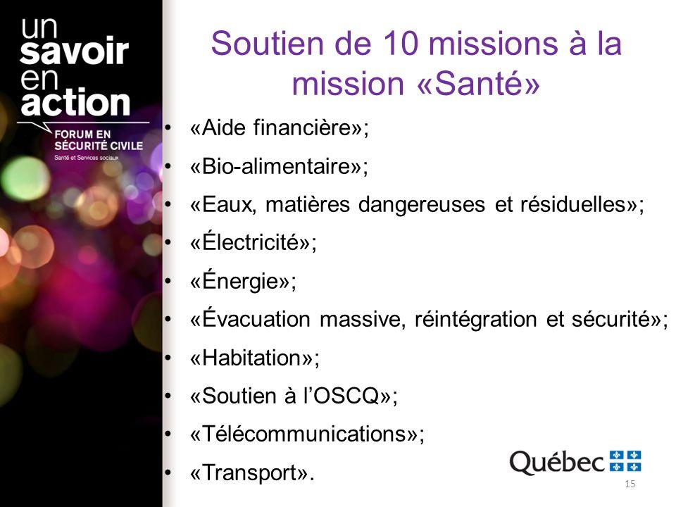 Soutien de 10 missions à la mission «Santé» «Aide financière»; «Bio-alimentaire»; «Eaux, matières dangereuses et résiduelles»; «Électricité»; «Énergie