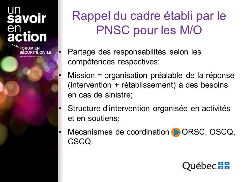 Rappel du cadre établi par le PNSC pour les M/O Partage des responsabilités selon les compétences respectives; Mission = organisation préalable de la