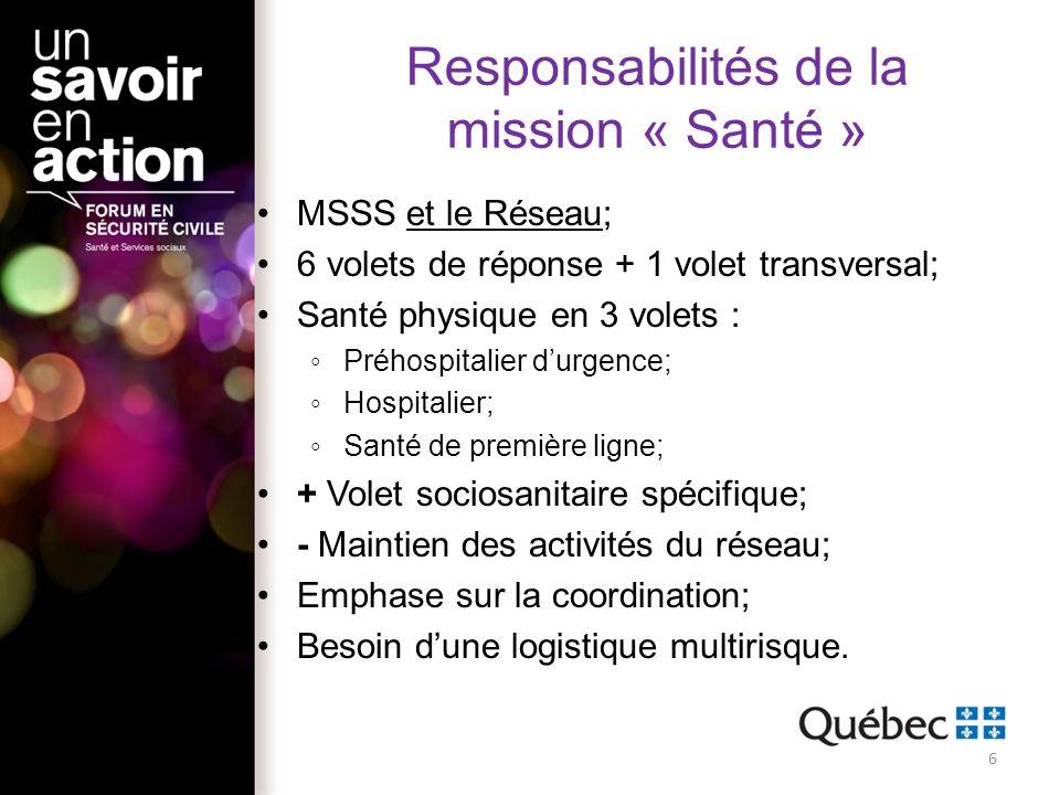 Soutien de la mission «Santé» à dautres missions «Communication» - Services Québec; «Évacuation massive, réintégration et sécurité» - SQ (préhospitalier durgence, santé de première ligne, sociosanitaire spécifique, psychosocial, santé publique); «Bio-alimentaire» - MAPAQ (santé publique); «Habitation» - SHQ (santé publique).