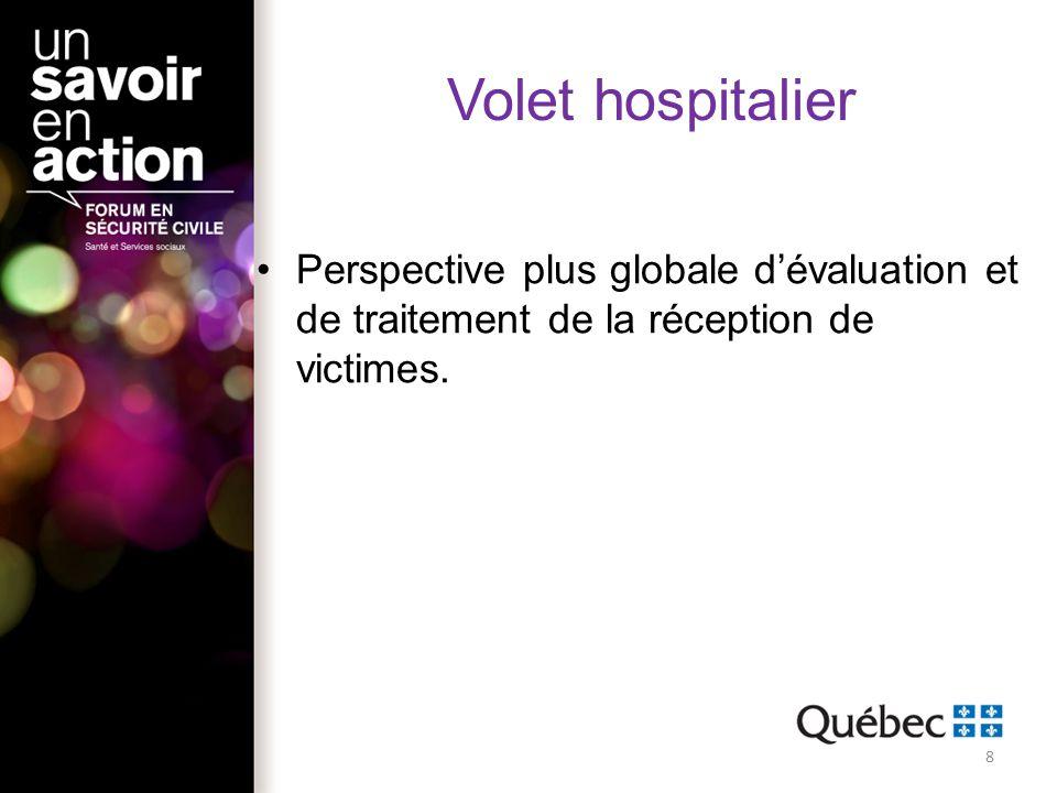 Volet hospitalier Perspective plus globale dévaluation et de traitement de la réception de victimes. 8