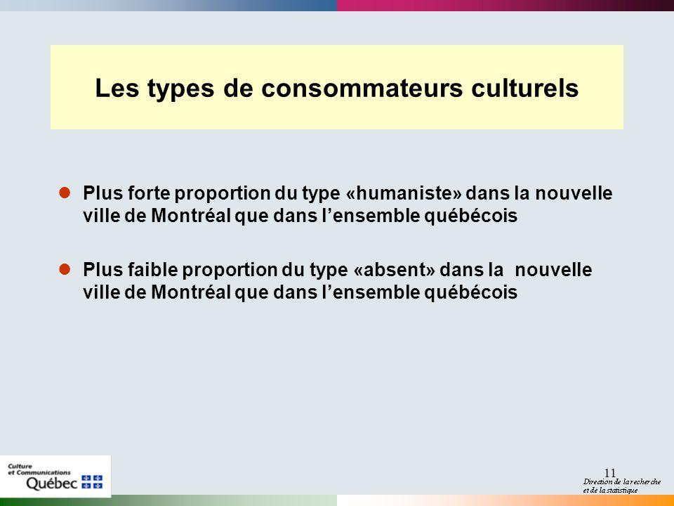 11 Les types de consommateurs culturels Plus forte proportion du type «humaniste» dans la nouvelle ville de Montréal que dans lensemble québécois Plus