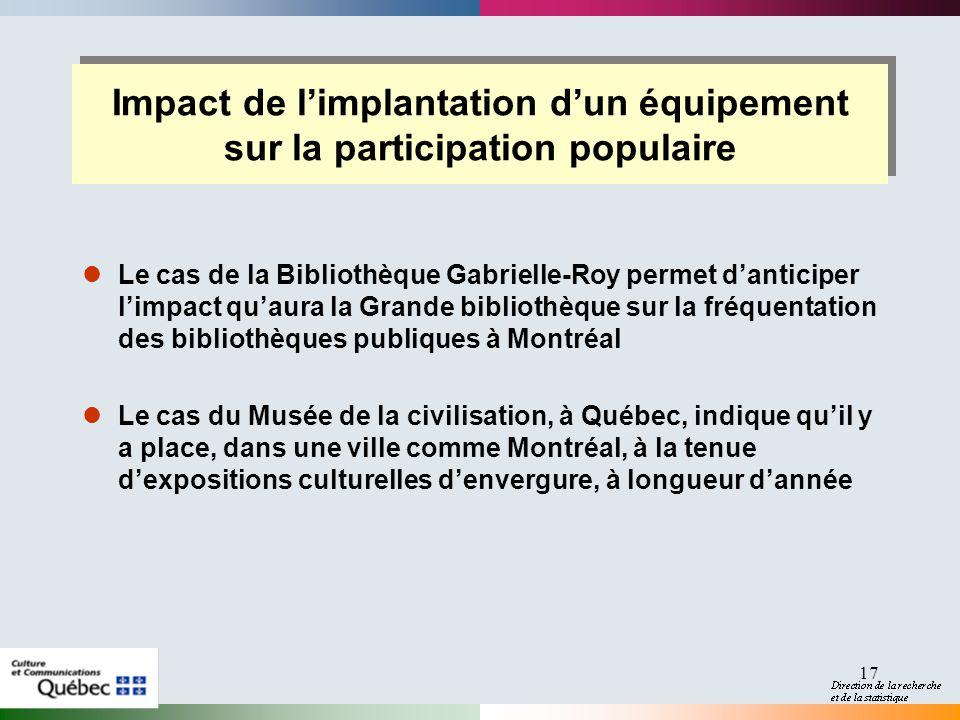 17 Impact de limplantation dun équipement sur la participation populaire Le cas de la Bibliothèque Gabrielle-Roy permet danticiper limpact quaura la G