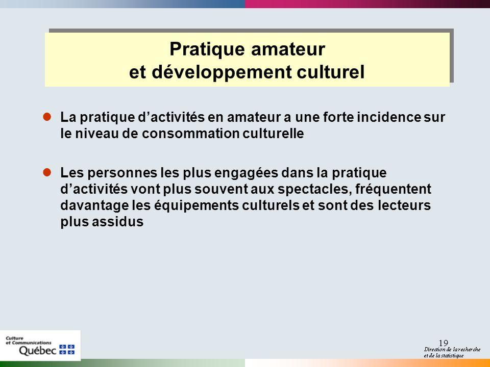 19 Pratique amateur et développement culturel Pratique amateur et développement culturel La pratique dactivités en amateur a une forte incidence sur l