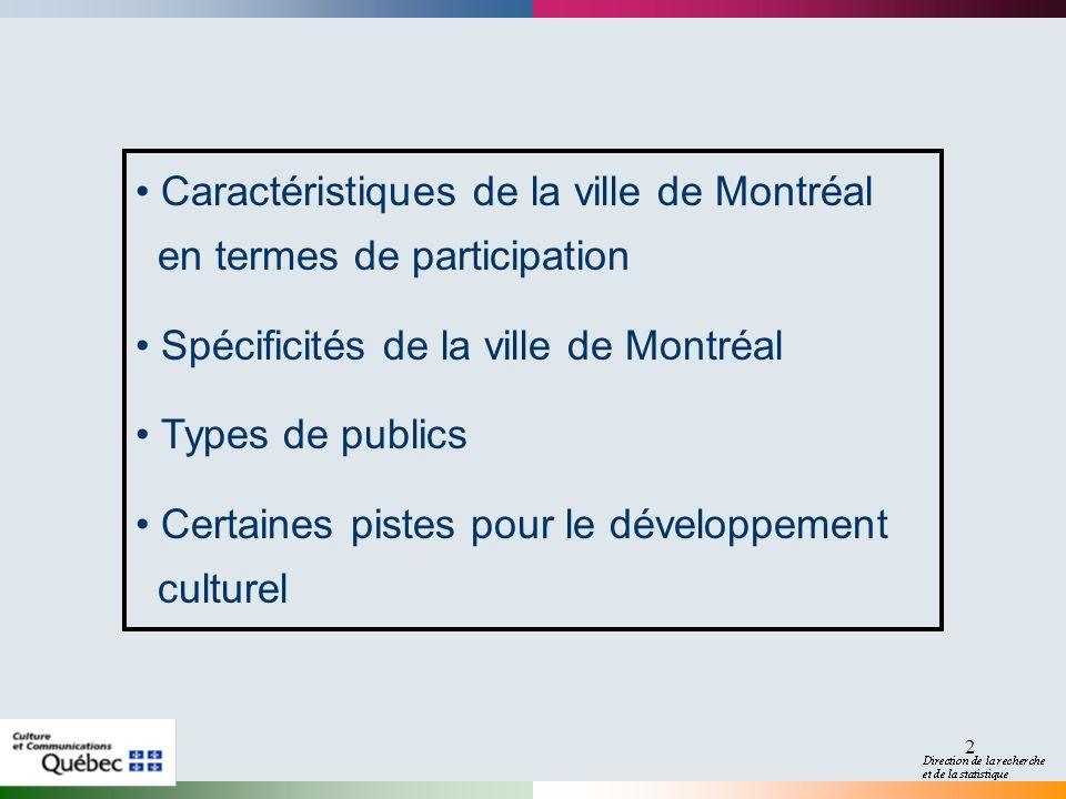 2 Caractéristiques de la ville de Montréal en termes de participation Spécificités de la ville de Montréal Types de publics Certaines pistes pour le d