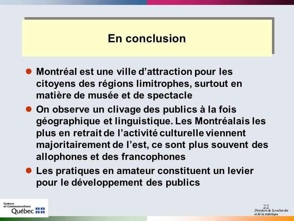 22 Montréal est une ville dattraction pour les citoyens des régions limitrophes, surtout en matière de musée et de spectacle On observe un clivage des