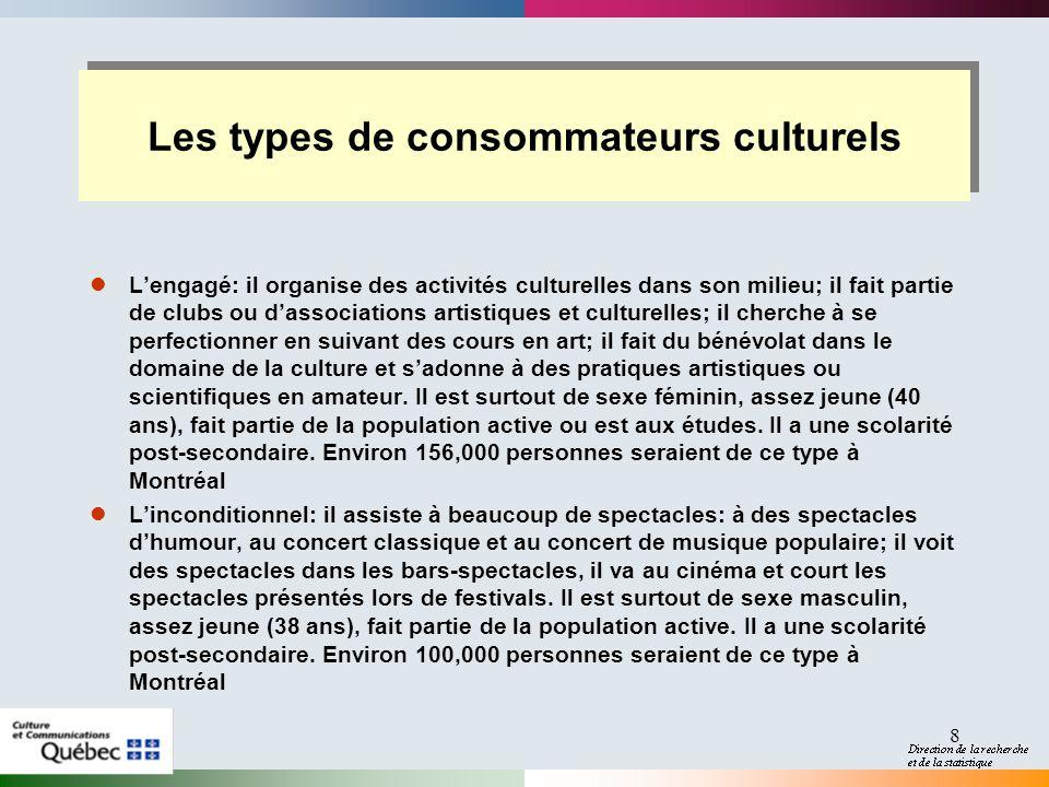 9 Les types de consommateurs culturels Le fêtard: il aime les sorties au cinéma, aux spectacles dans les bars- spectacles et fréquente les discothèques.