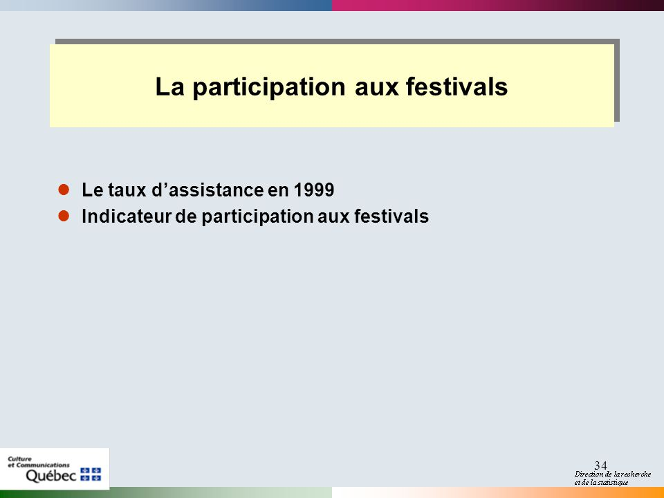 34 La participation aux festivals Le taux dassistance en 1999 Indicateur de participation aux festivals