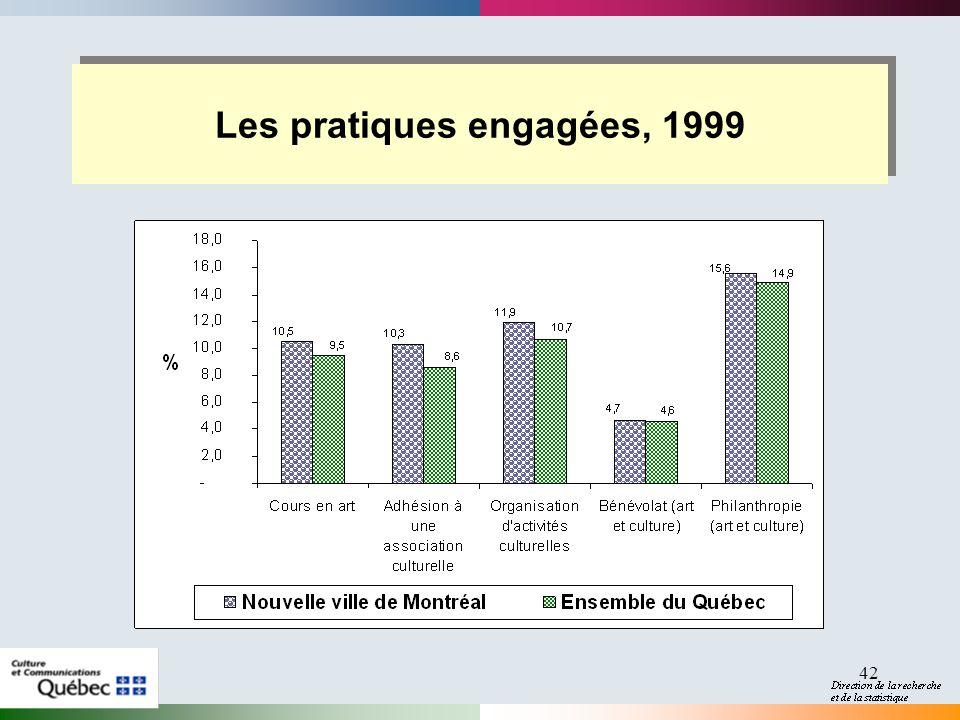 42 Les pratiques engagées, 1999