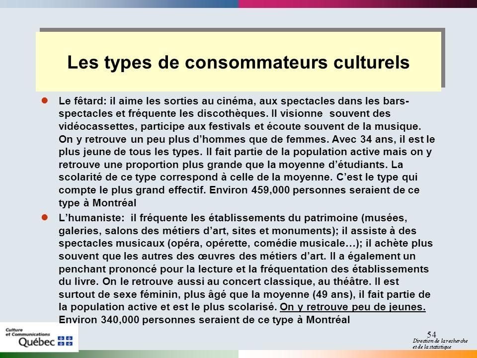 54 Les types de consommateurs culturels Le fêtard: il aime les sorties au cinéma, aux spectacles dans les bars- spectacles et fréquente les discothèques.