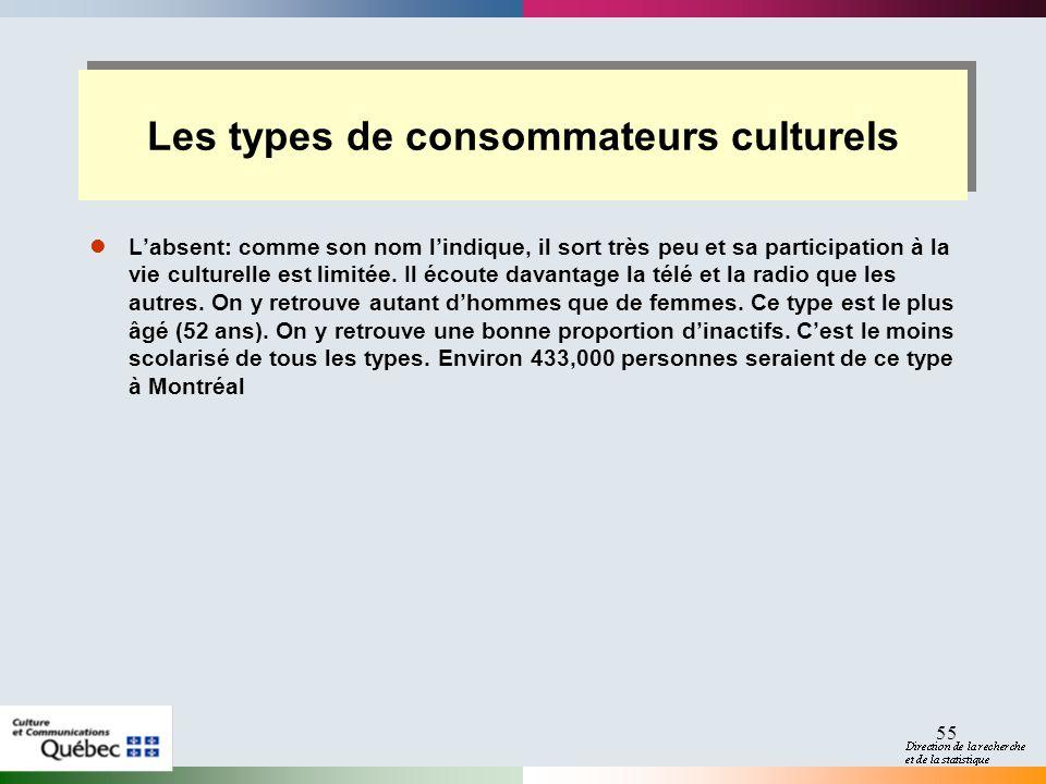 55 Les types de consommateurs culturels Labsent: comme son nom lindique, il sort très peu et sa participation à la vie culturelle est limitée.