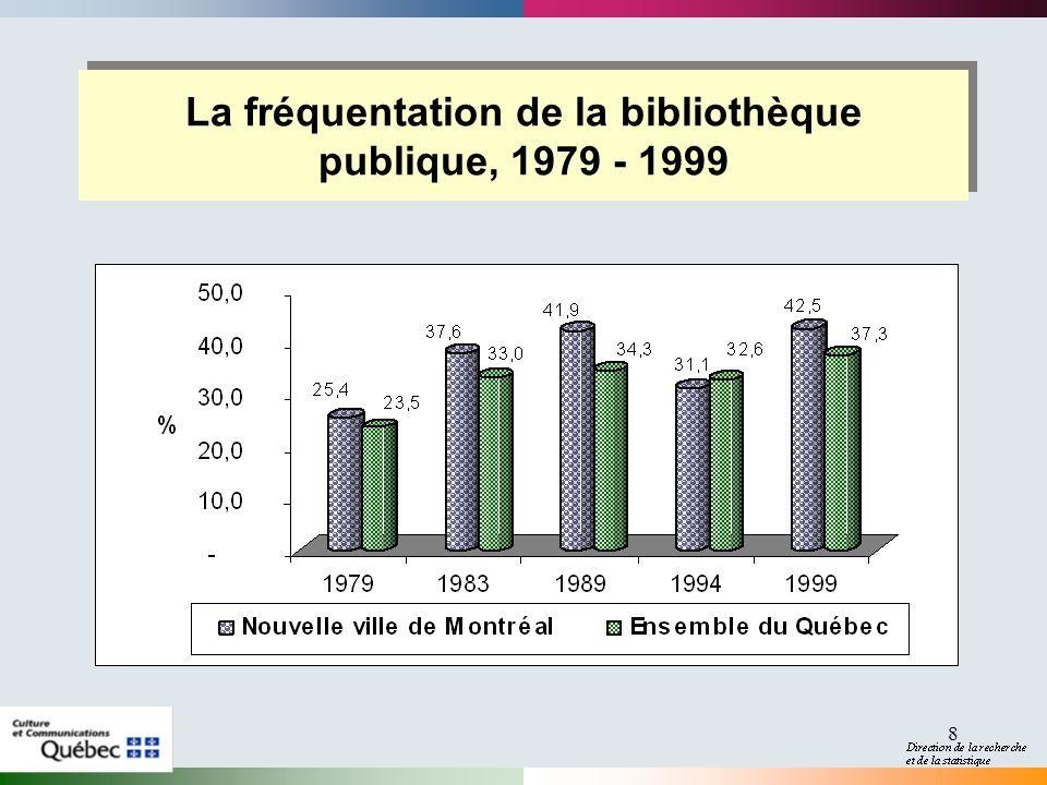 8 La fréquentation de la bibliothèque publique, 1979 - 1999