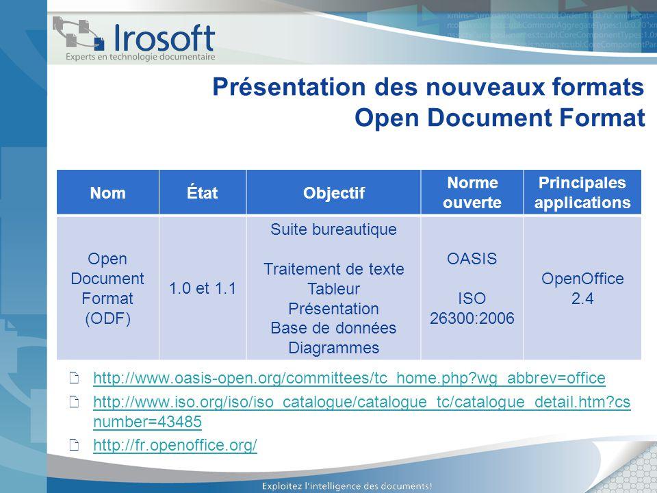 Présentation des nouveaux formats Open Document Format NomÉtatObjectif Norme ouverte Principales applications Open Document Format (ODF) 1.0 et 1.1 Su