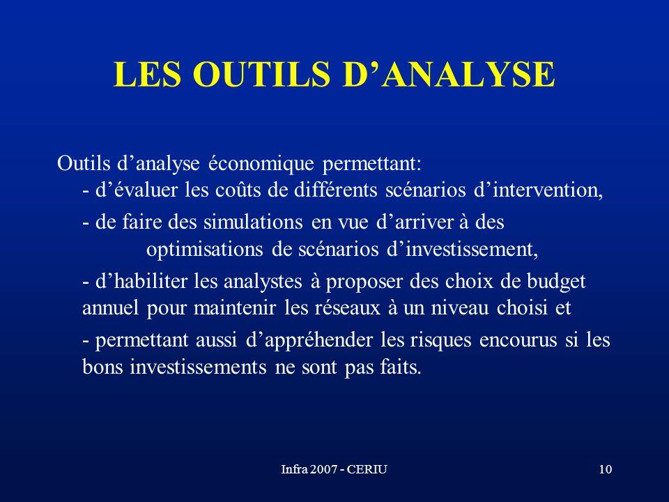 Infra 2007 - CERIU10 LES OUTILS DANALYSE Outils danalyse économique permettant: - dévaluer les coûts de différents scénarios dintervention, - de faire