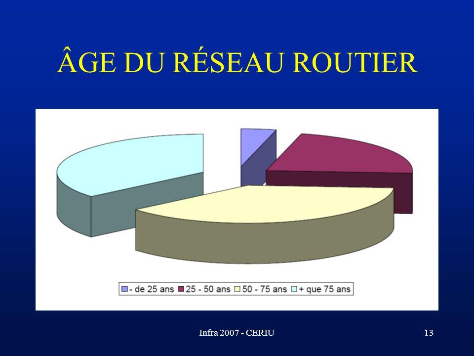 Infra 2007 - CERIU13 ÂGE DU RÉSEAU ROUTIER