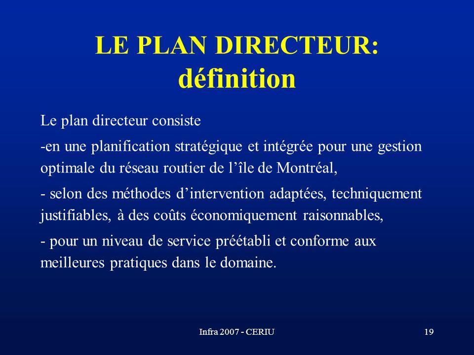 Infra 2007 - CERIU19 Le plan directeur consiste -en une planification stratégique et intégrée pour une gestion optimale du réseau routier de lîle de M