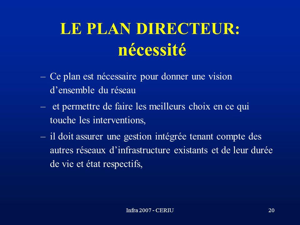 Infra 2007 - CERIU20 –Ce plan est nécessaire pour donner une vision densemble du réseau – et permettre de faire les meilleurs choix en ce qui touche l
